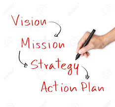 Roadmap for determining your strategy for goal accomplishiment.